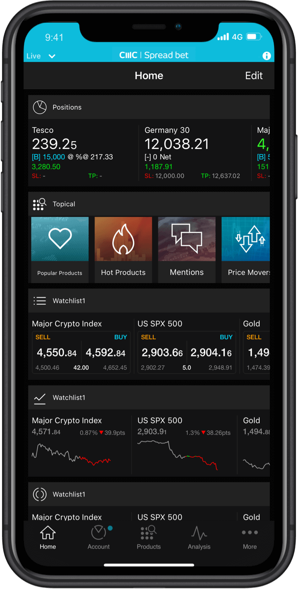 customisable dashboard