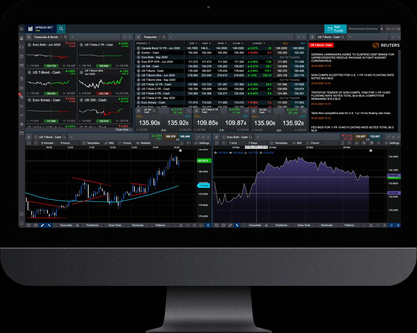 Webbasierte Trading-Plattform
